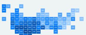 Рейтинг регионов по приверженности населения ЗОЖ - 2020