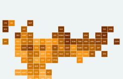 Рейтинг регионов по доступности покупки нового автомобиля – 2020