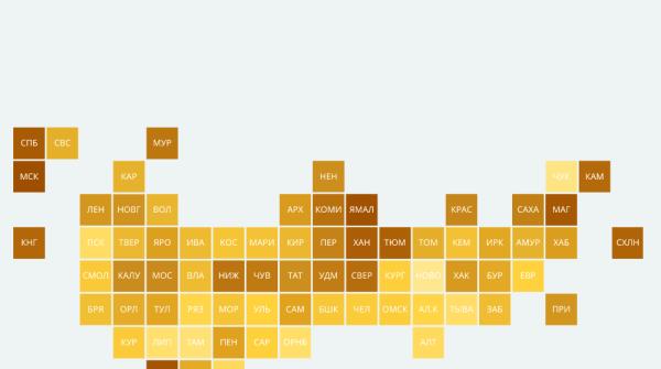 Рейтинг регионов по динамике вкладов населения – 2020
