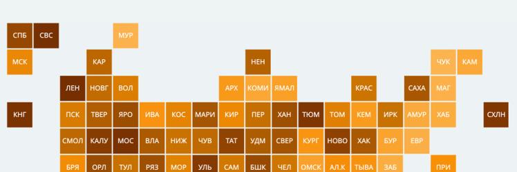 Рейтинг регионов РФ по вводу жилья в 2020 году
