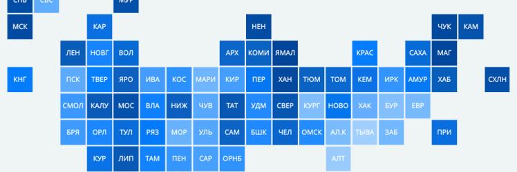 Рейтинг регионов РФ по финансовому благополучию населения