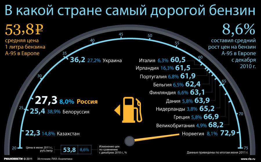 в какой стране самые дешевые машины