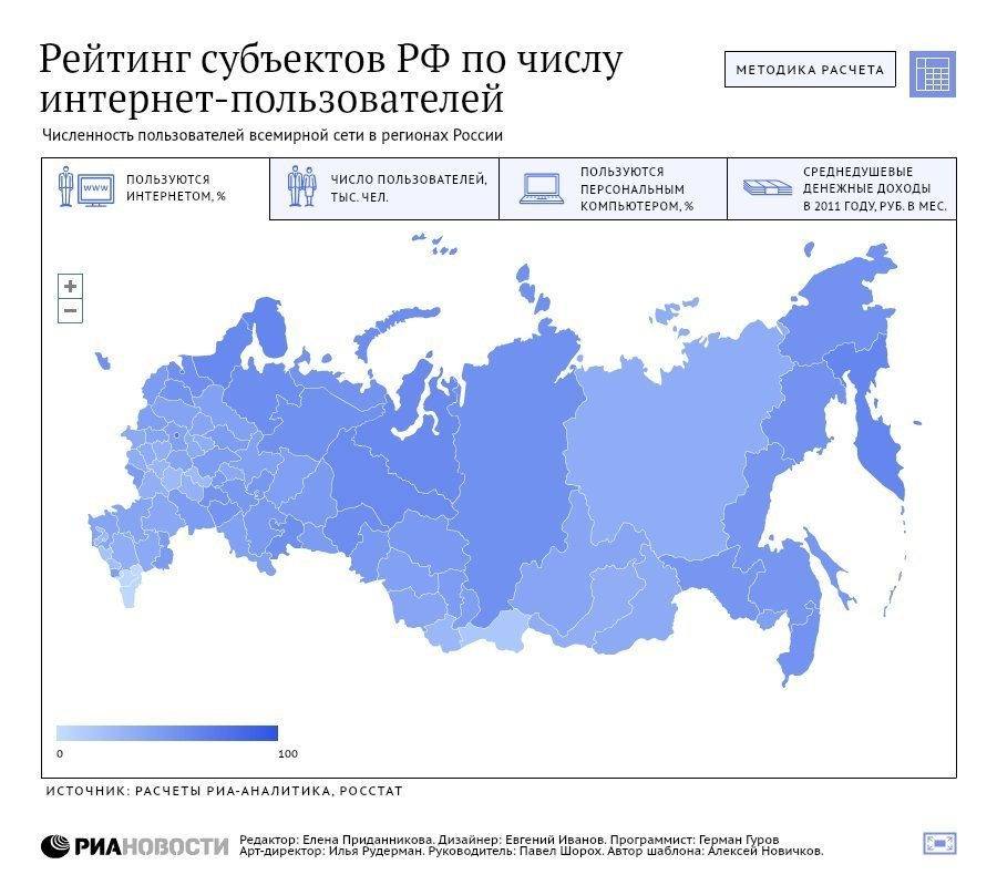 Интернет в регионах России