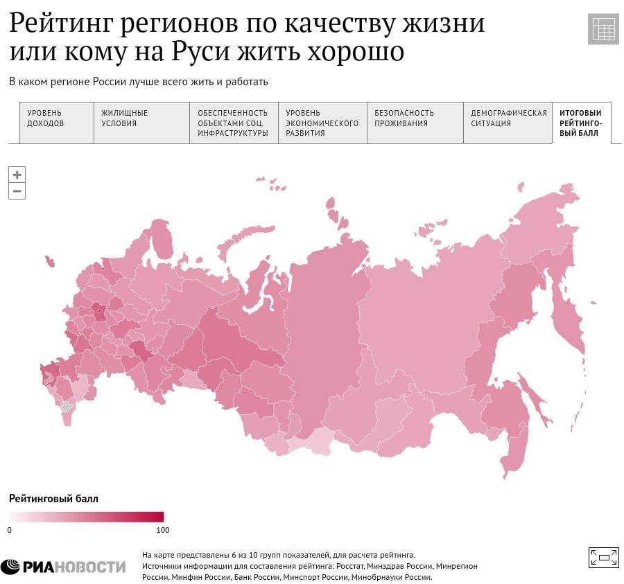 Рейтинг регионов по качеству жизни - 2013