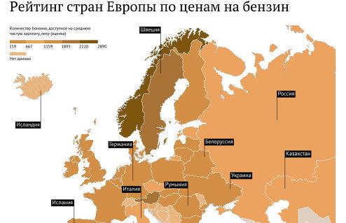 РИА Рейтинг: Рейтинг стран Европы по ценам на бензин – 2015