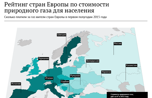 Рейтинг стран по ценам на природный газ для населения в 2015 году