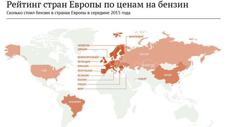 РИА Рейтинг: Рейтинг стран Европы по ценам на бензин