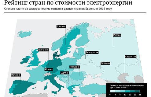 Рейтинг стран по ценам на электроэнергию – 2015