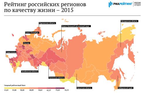 Качество жизни в российских регионах – рейтинг 2015 года