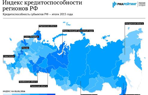 Кредитоспособность российских регионов – 2016