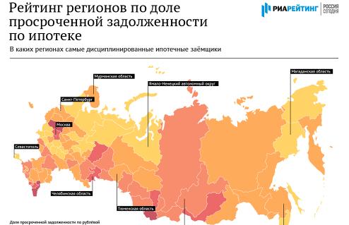 Рейтинг регионов по доле просроченной задолженности по ипотеке – 2016