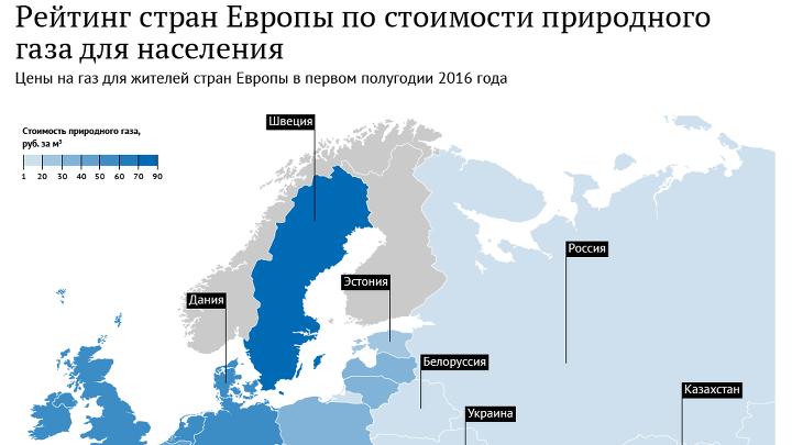 Рейтинг стран по ценам на природный газ для населения в 2016 году