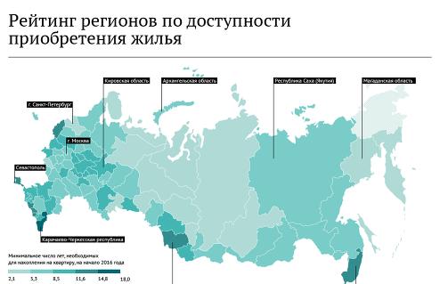 Рейтинг доступности покупки жилья в российских регионах