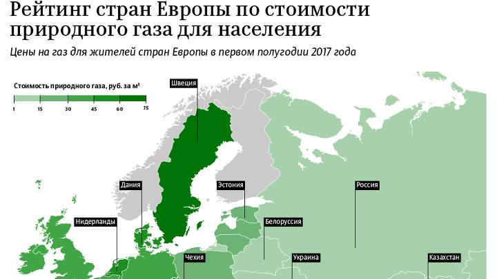 Стоимость газа для населения – рейтинг стран Европы 2017
