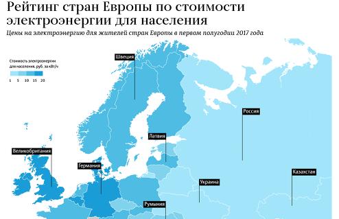 Стоимость электроэнергии для населения – рейтинг стран Европы 2017