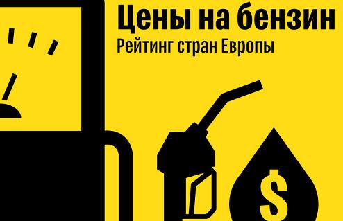 Рейтинг стран Европы по ценам на бензин – 2018
