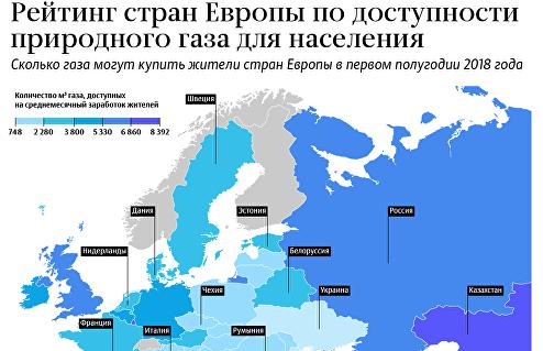 Стоимость газа для населения – рейтинг стран Европы 2018