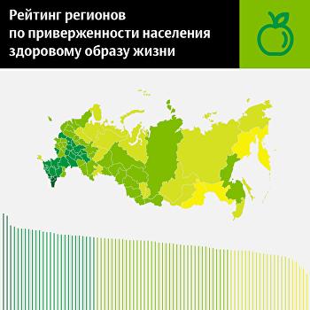 0a36db25505c Для данных регионов характерны невысокий уровень потребления табачных  изделий и алкогольной продукции, невысокая доля занятых на работе с  вредными и ...