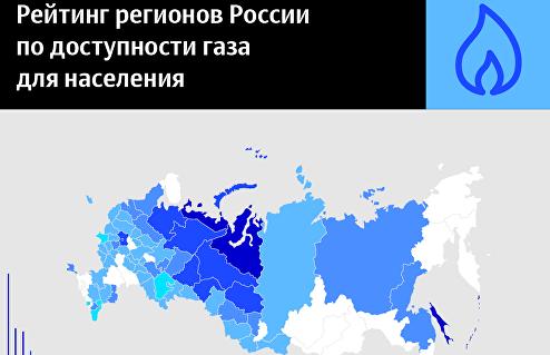 Рейтинг регионов РФ по доступности сетевого газа для населения – 2018